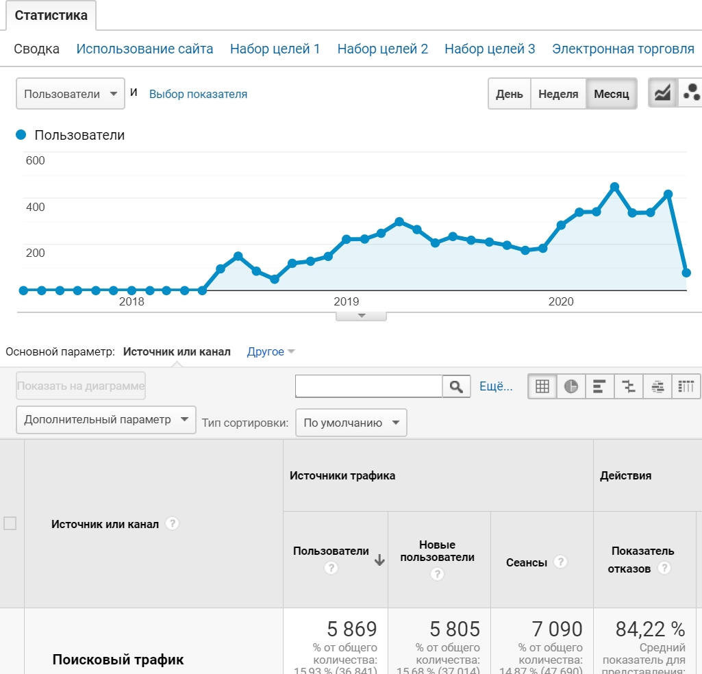 Buylink - это качественный рост ссылочной массы