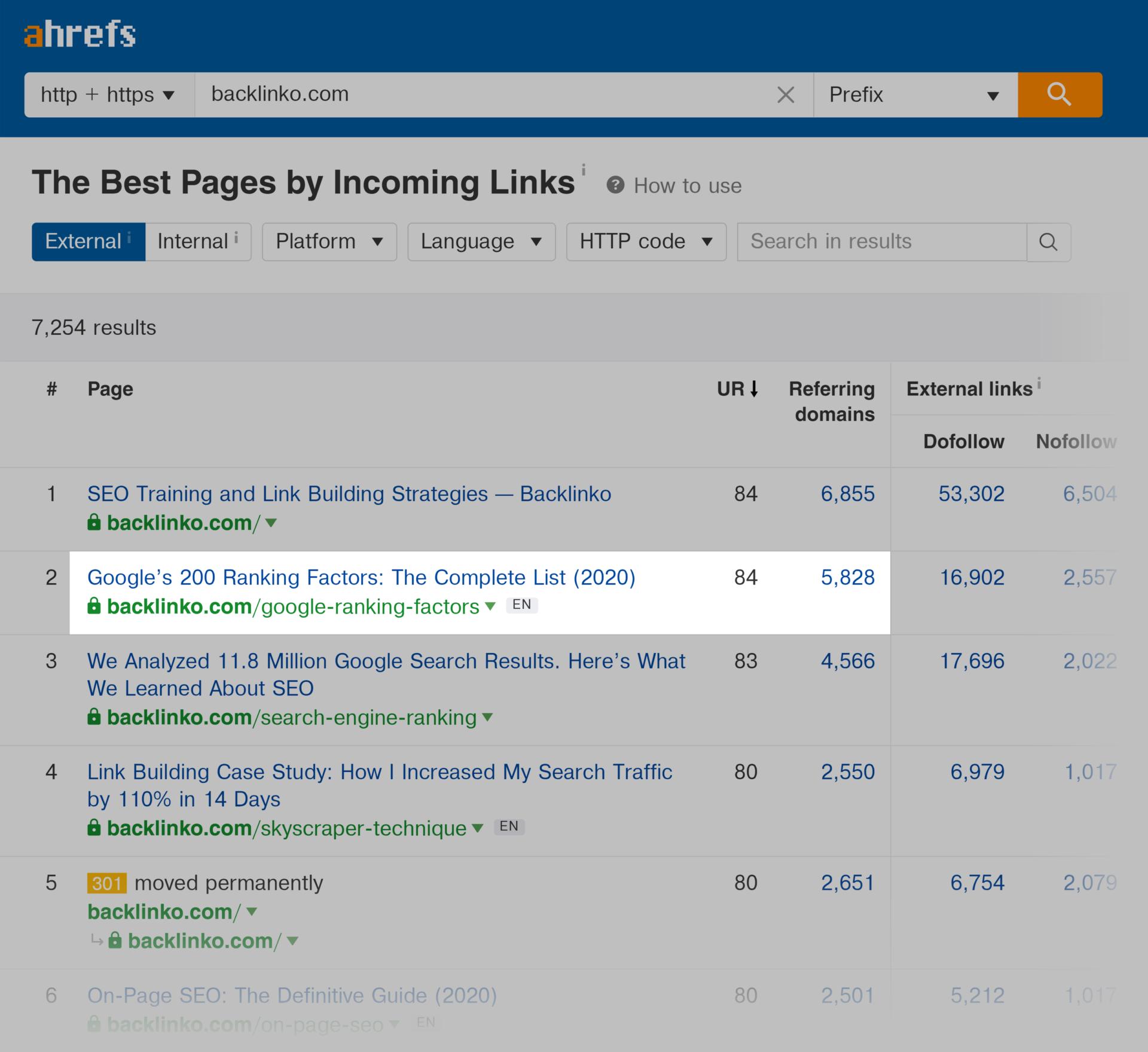 Ahrefs – Best by links – Backlinko